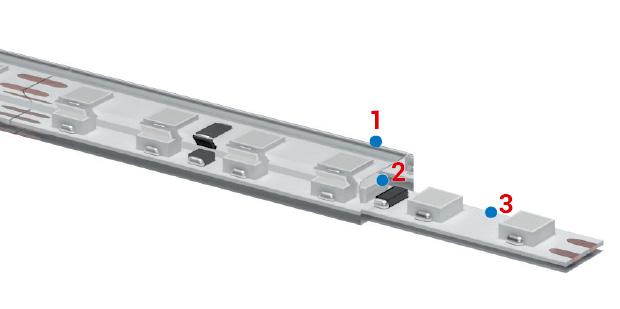 strip led rgb IP68 adatta per pergolati e gazebo
